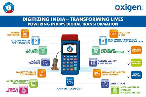 Oxigen Micro - ATM in Kolkata, West Bengal - STRIKING ONLINE