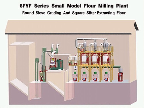 6fyf Series Small Model Flour Milling Plant