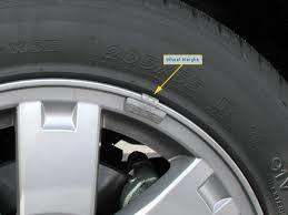 Tyre Balancing Weight