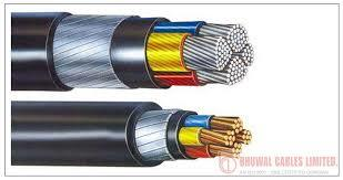 HT Wire Cable