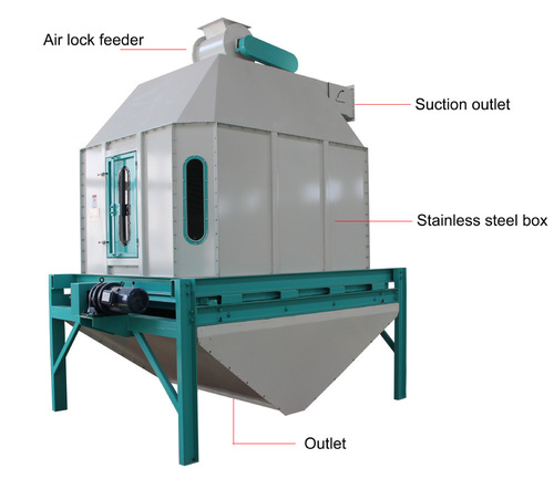 Fish Feed Cooler