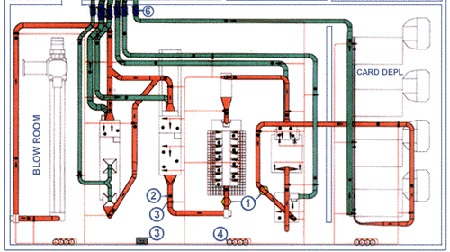 Automatic And Manual Co2 Extinguishing System