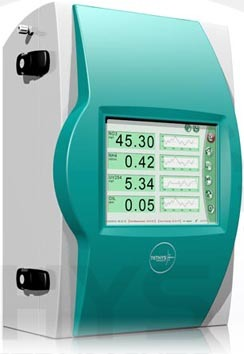 Online Water Quality Analyser