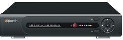 Eye Series Standalone DVR