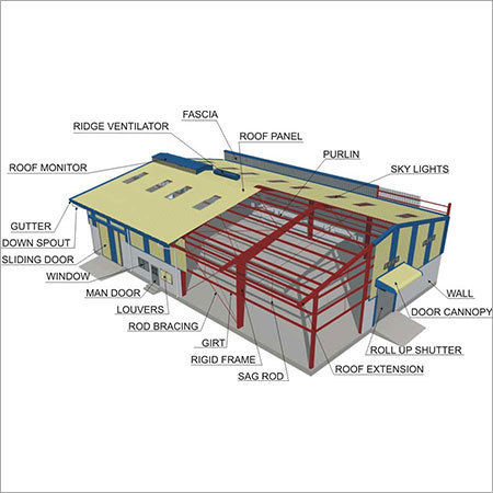 Customized Prefabricated Building