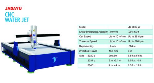 CNC Water Jet Cutting Machine - JADAYU HEAVY MACHINES AND