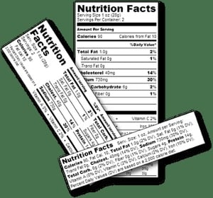 Nutritional Components Testing Service