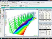 Analysis of Steel Structure Using STAAD.Pro