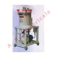 Electroplating Filters