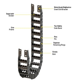 CSA Steel cable drag chain