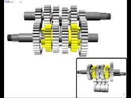 Four Wheeler Gearbox - Divgi TorqTransfer Systems Pvt  Ltd
