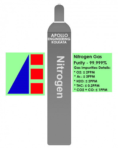High Purity Nitrogen Gas
