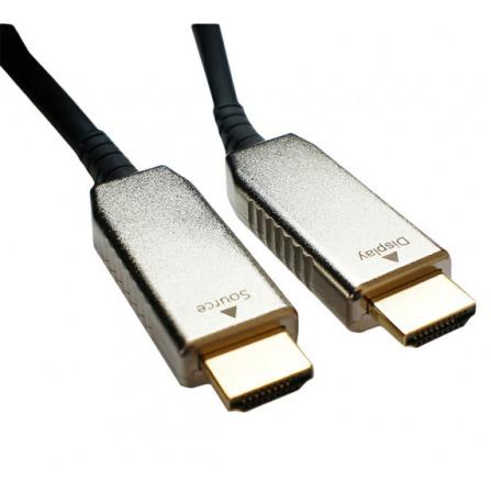 HDMI AOC