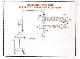 Distillation Unit with Glass Shell and Tube Condenser