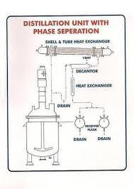 Distillation Unit with Phase Separation