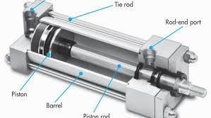 Industrial Pneumatic System
