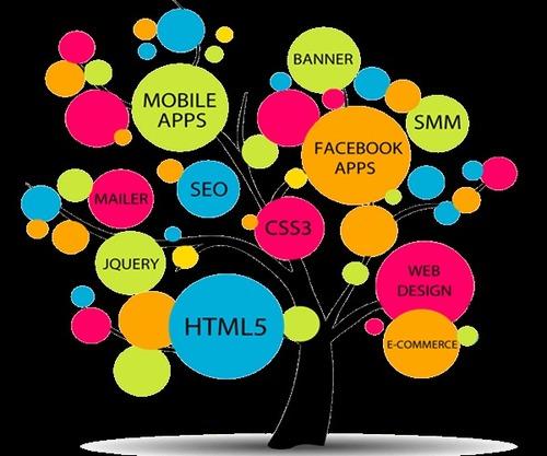Digital Marketing Agency Services - Avhad Computers Pvt  Ltd