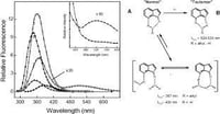 Acetonitrile And Diethyl Ether