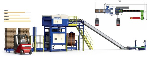High Strength Palletizer Machine