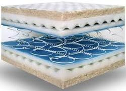 Bonnell Spring Bed Mattresses