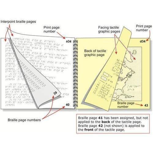 Optimum Range Tactile Graphic Paper