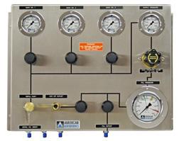 Efficient Working Gauge Control Panel