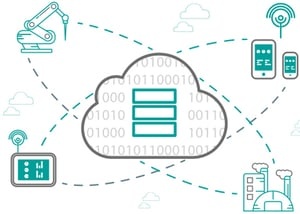 Automation And Cloud Computing Service
