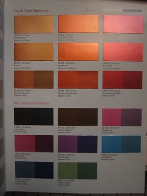 Earth Tone Pearlescent Pigments