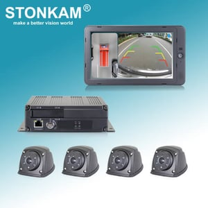 1080P HD 360\\302\\260 Around-View Security System