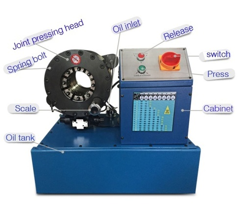 Pipe Jointing Machine Wide Applications