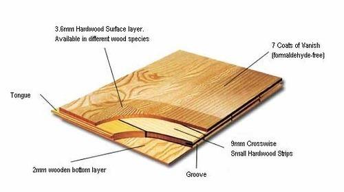 Engineered Hardwood Wooden Flooring