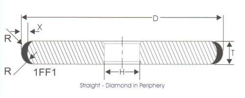 1FF1 Resin Bonded Diamond Wheels