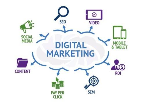 Digital Marketing Consultant Service