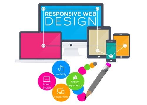 Responsive Website Design & Development Service
