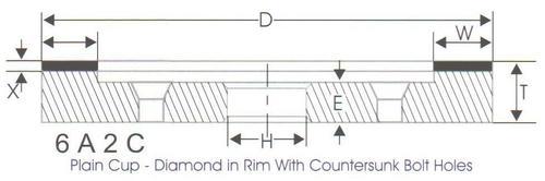 RESIN BONDED DIAMOND AND CBN WHEELS