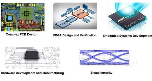 Electronics Product Development Services