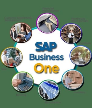 Sap Business One Implementations And Support