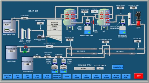 Scada And Plant Automation System