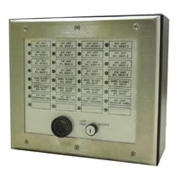Single Phase Annunciator Panels