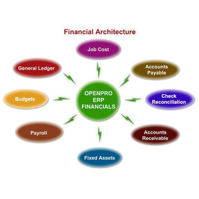 Erp Accounting Software Services