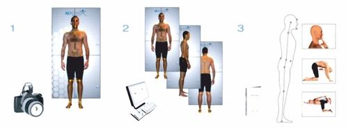 Human Body Posture Analysis