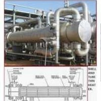 Shell And Tube Boiler
