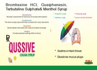 Qussive Cough Syrup