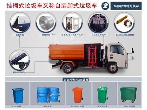 High Strength Garbage Dump Truck