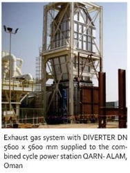 Exhaust Gas Systems For Power Plants