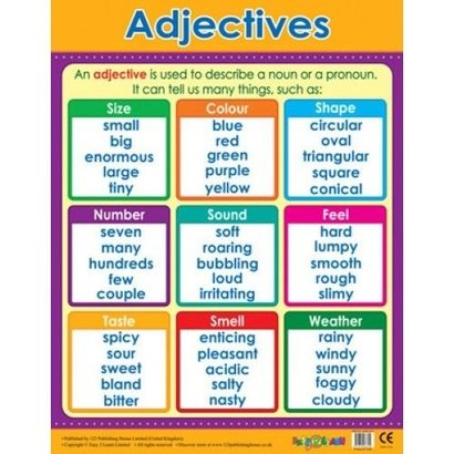 Efficient Features Primary Learning Chart