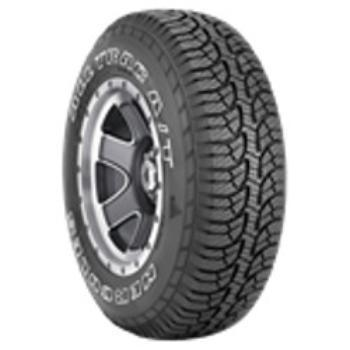 Germany Used Car Tires