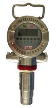 Laser Methane Sensor