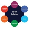 Rfid Solutions - Tracking Software