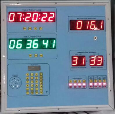 Operation Theater (Surgeon) Control Panels